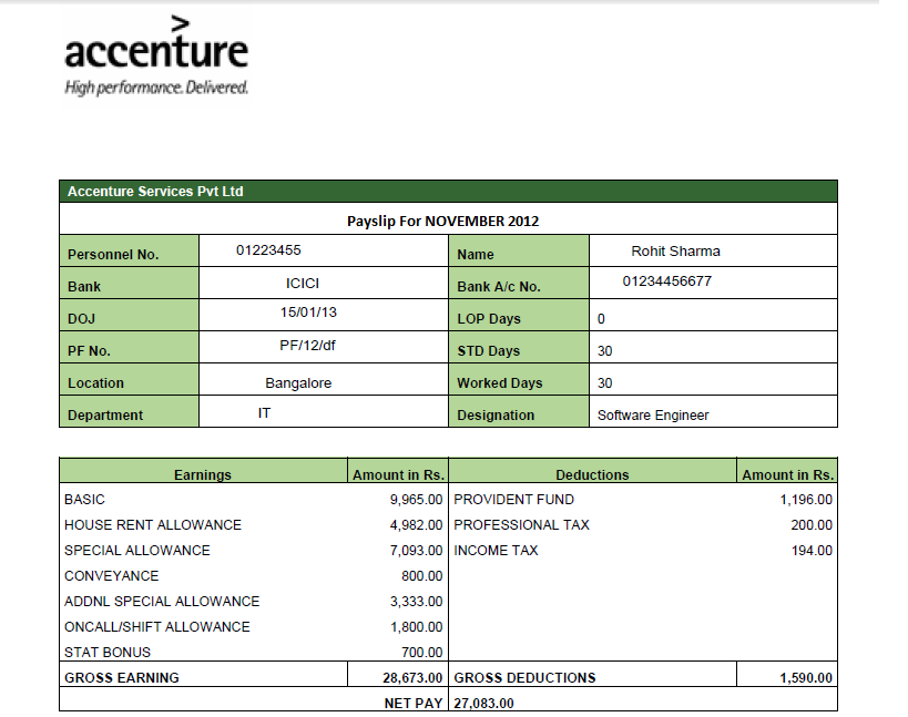 Salary and Payslip of Accenture – Payroll Slip