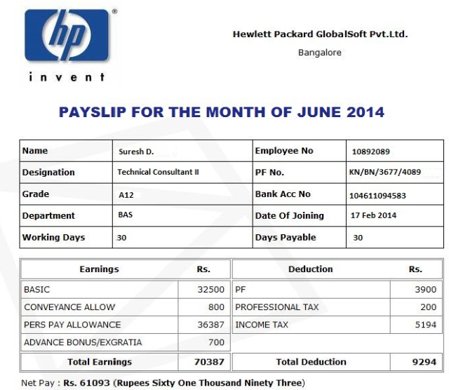 Offer Letter Salary and Payslip of Hewlett Packard